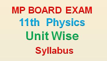 11th Class Physics Unit Wise Syllabus